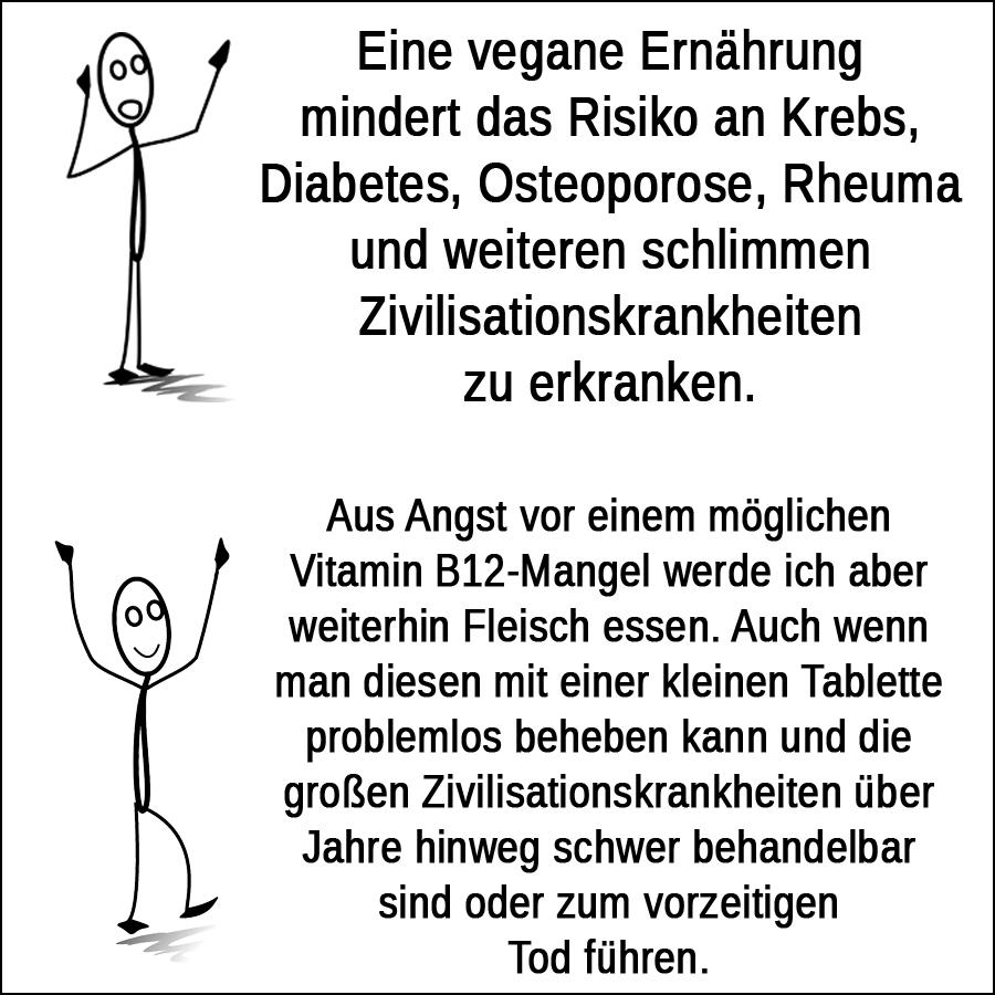 vegan Veganismus Omni omnivore Fakten, Vorurteile, Karnismus, Sprüche, Zitate